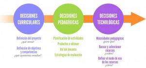 Planificación-de-actividades-con-TIC