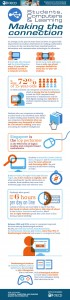 Students-Computers-Learning-Making-the-Connection-Infographic
